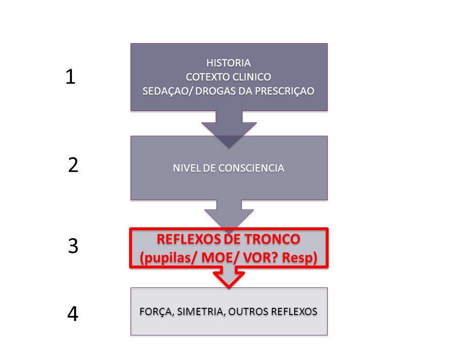 REFLEXOS DE TRONCO (pupilas/ MOE/ VOR Resp)