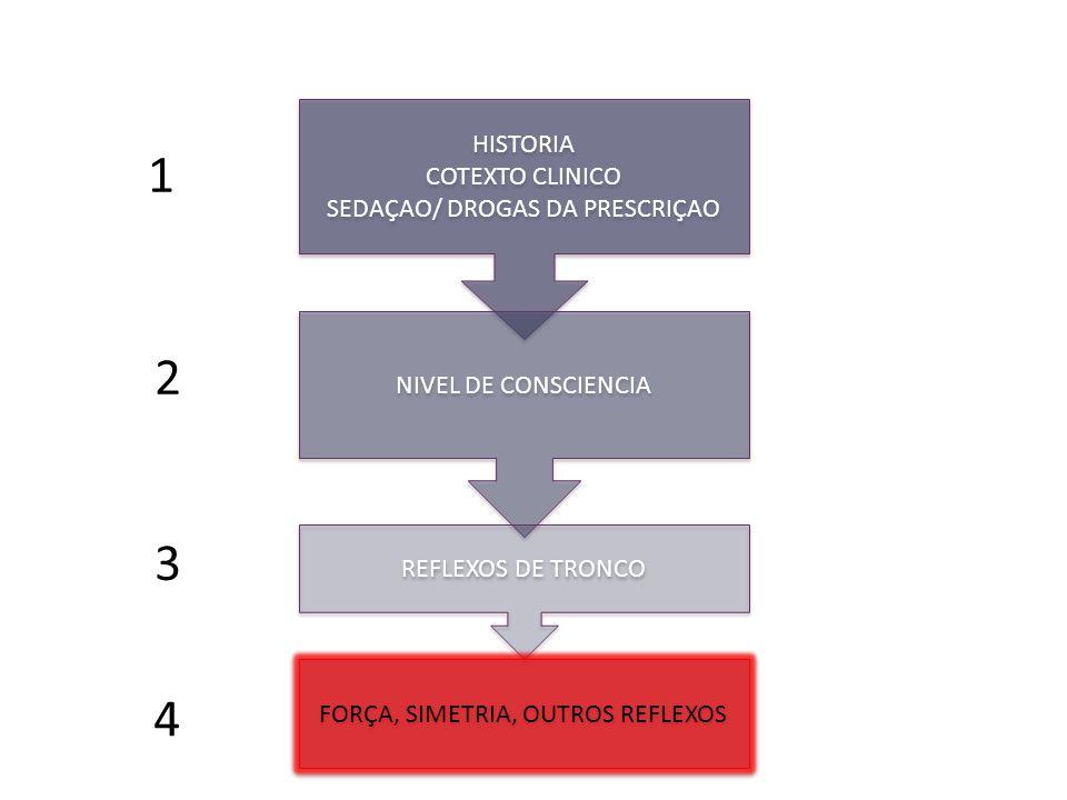 1 2 3 4 HISTORIA COTEXTO CLINICO SEDAÇAO/ DROGAS DA PRESCRIÇAO