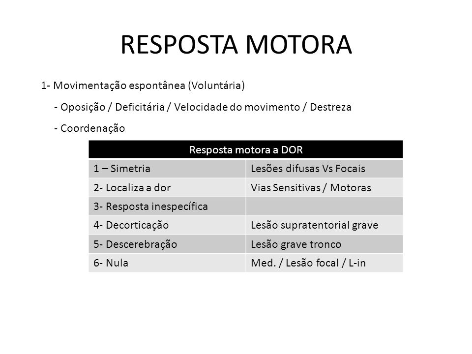 RESPOSTA MOTORA 1- Movimentação espontânea (Voluntária)
