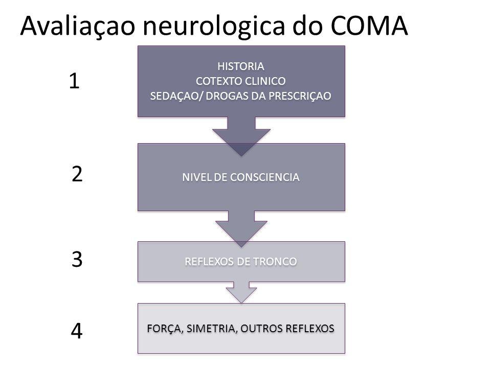 Avaliaçao neurologica do COMA