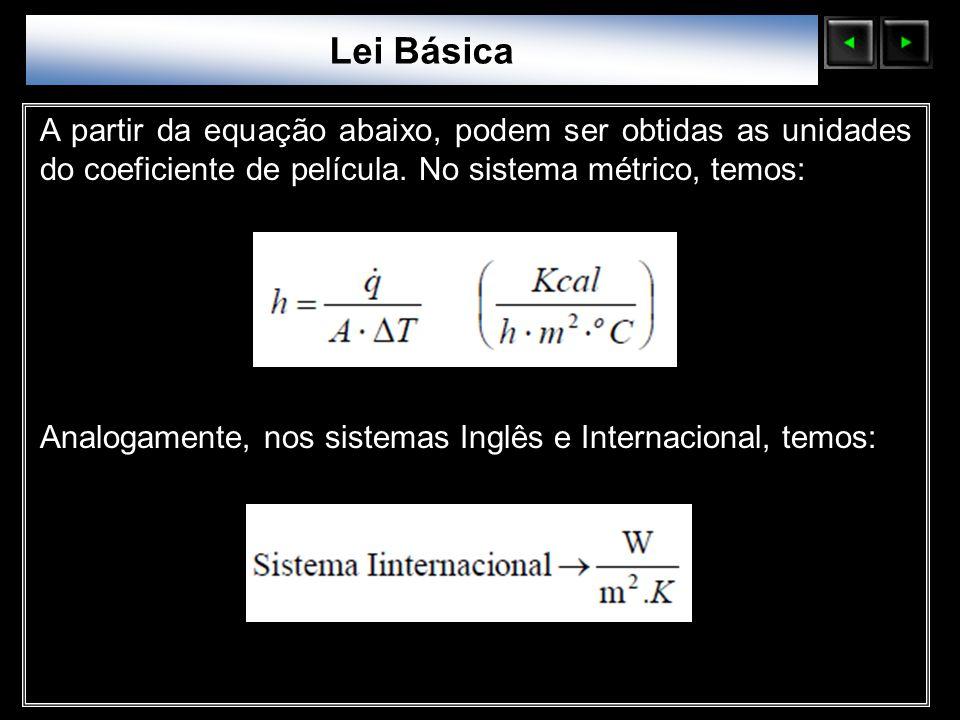 Lei Básica Sólidos Moleculares. A partir da equação abaixo, podem ser obtidas as unidades do coeficiente de película. No sistema métrico, temos: