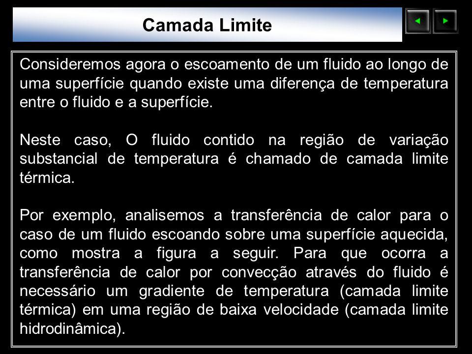 Camada Limite Sólidos Moleculares.