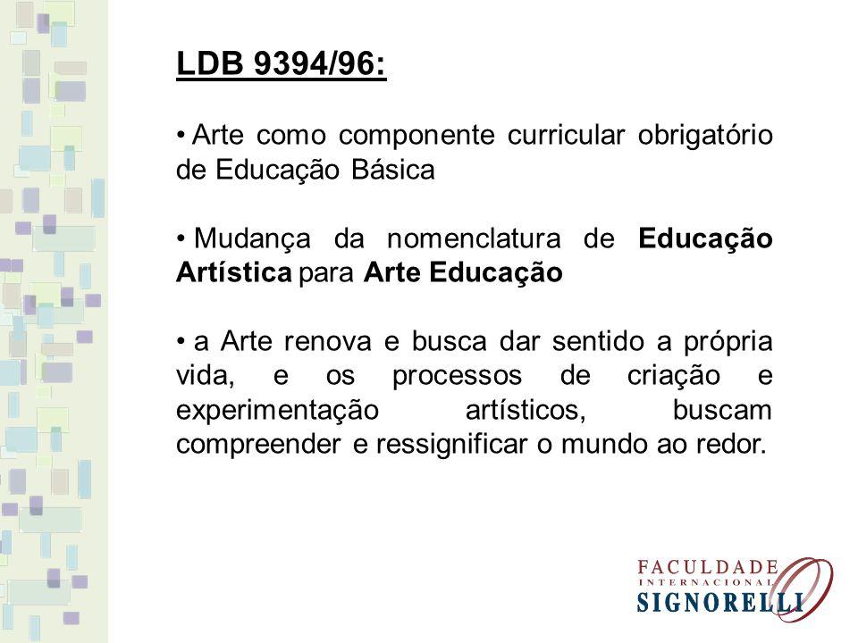 LDB 9394/96: Arte como componente curricular obrigatório de Educação Básica. Mudança da nomenclatura de Educação Artística para Arte Educação.
