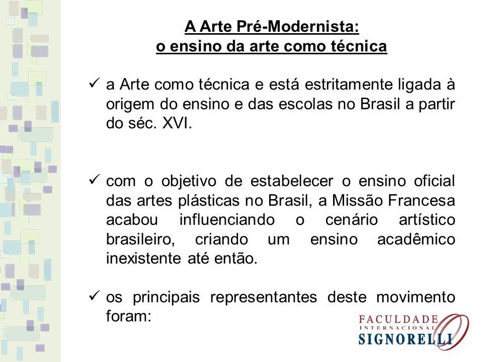 A Arte Pré-Modernista: