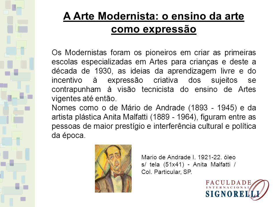 A Arte Modernista: o ensino da arte como expressão