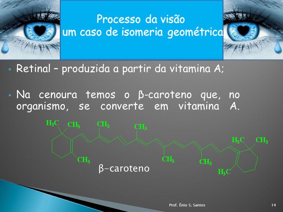 Processo da visão um caso de isomeria geométrica