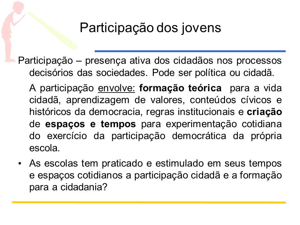 Participação dos jovens