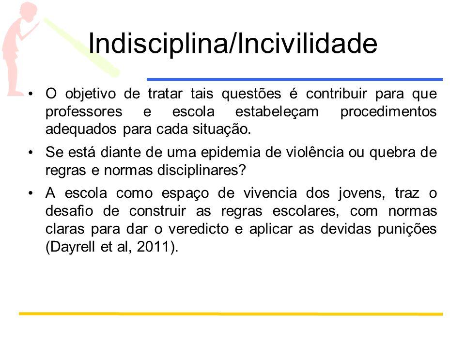 Indisciplina/Incivilidade