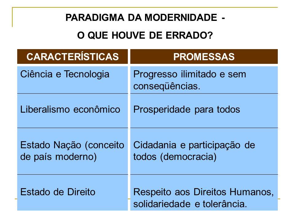 PARADIGMA DA MODERNIDADE -
