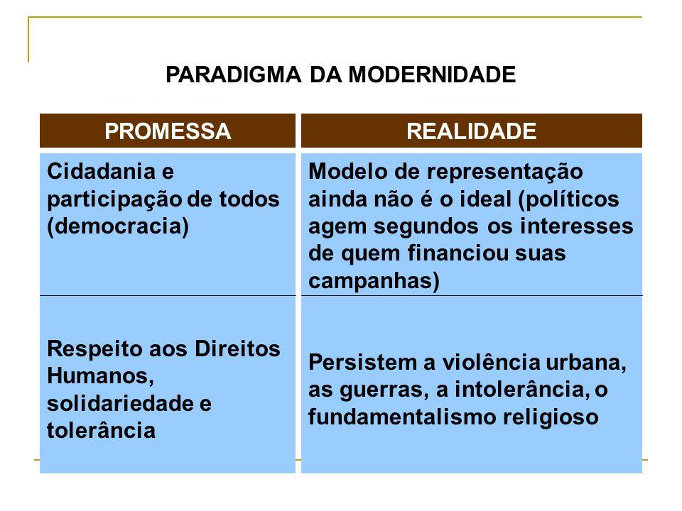 PARADIGMA DA MODERNIDADE