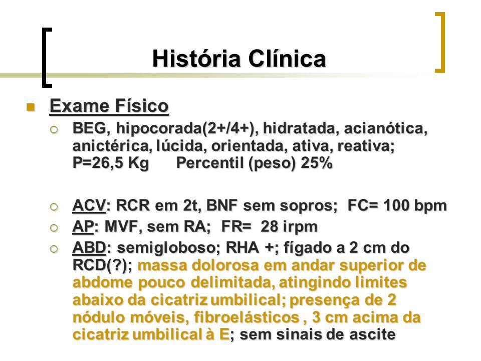 História Clínica Exame Físico