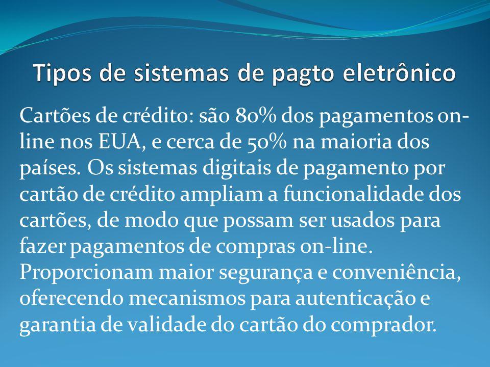 Tipos de sistemas de pagto eletrônico