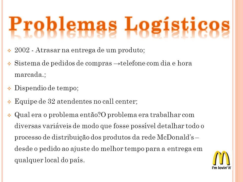 Problemas Logísticos 2002 - Atrasar na entrega de um produto;