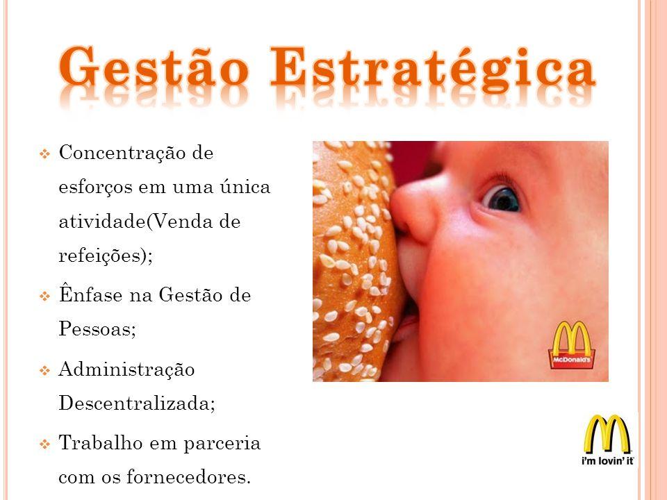 Gestão Estratégica Concentração de esforços em uma única atividade(Venda de refeições); Ênfase na Gestão de Pessoas;