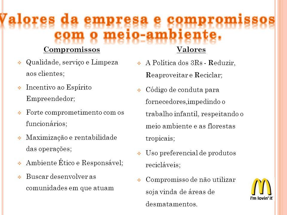 Valores da empresa e compromissos