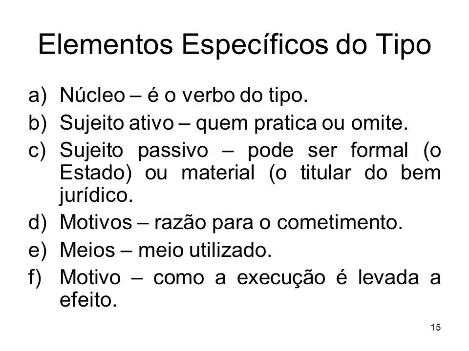 Elementos Específicos do Tipo