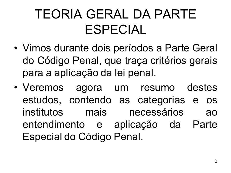 TEORIA GERAL DA PARTE ESPECIAL