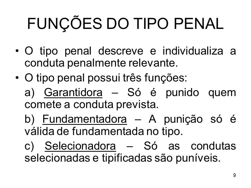 FUNÇÕES DO TIPO PENAL O tipo penal descreve e individualiza a conduta penalmente relevante. O tipo penal possui três funções:
