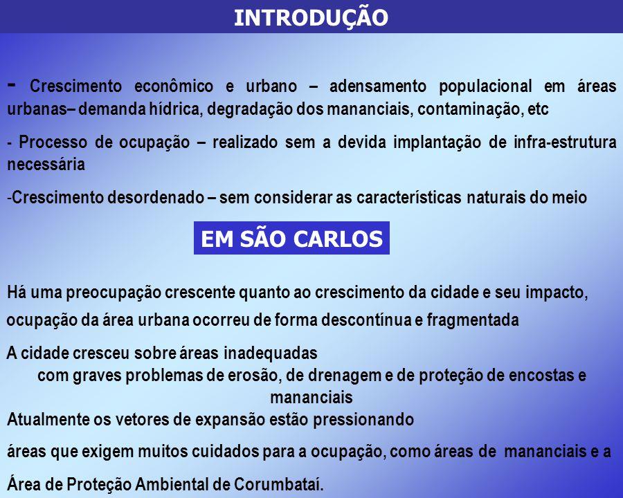 INTRODUÇÃO EM SÃO CARLOS