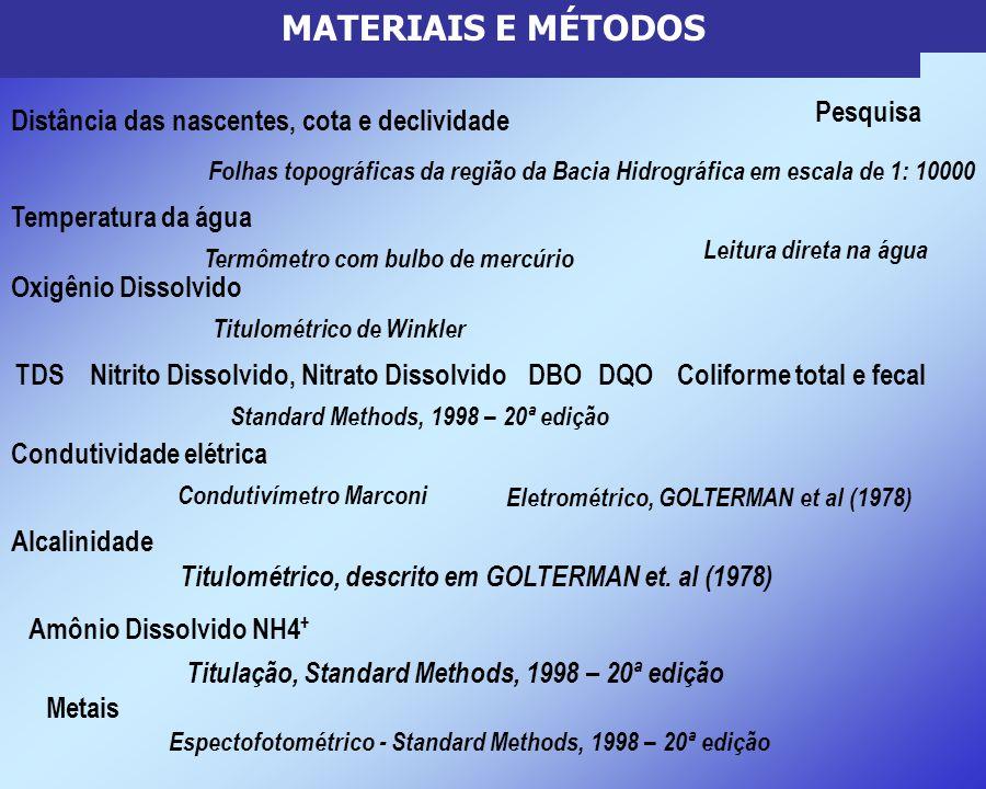MATERIAIS E MÉTODOS TDS Distância das nascentes, cota e declividade