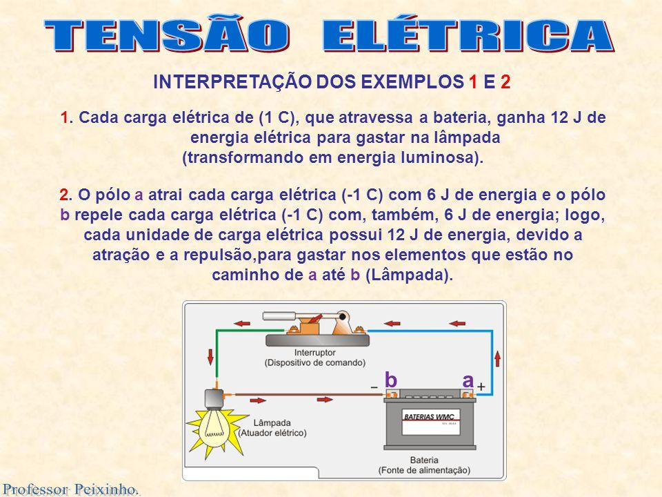 INTERPRETAÇÃO DOS EXEMPLOS 1 E 2 (transformando em energia luminosa).