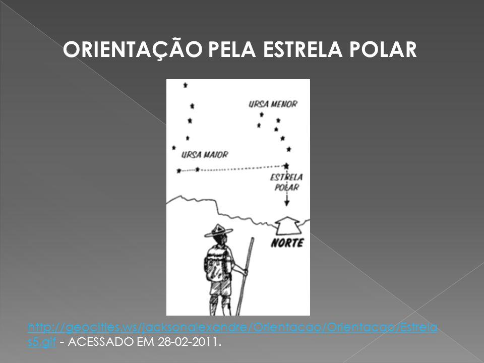 ORIENTAÇÃO PELA ESTRELA POLAR