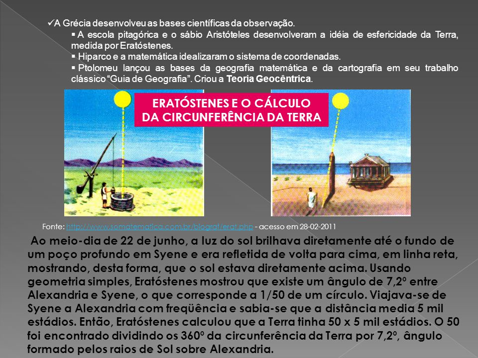 ERATÓSTENES E O CÁLCULO DA CIRCUNFERÊNCIA DA TERRA