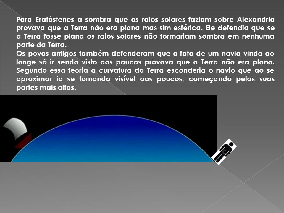 Para Eratóstenes a sombra que os raios solares faziam sobre Alexandria provava que a Terra não era plana mas sim esférica. Ele defendia que se a Terra fosse plana os raios solares não formariam sombra em nenhuma parte da Terra.