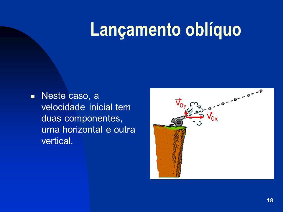 Lançamento oblíquo Neste caso, a velocidade inicial tem duas componentes, uma horizontal e outra vertical.