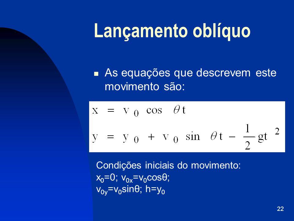 Lançamento oblíquo As equações que descrevem este movimento são: