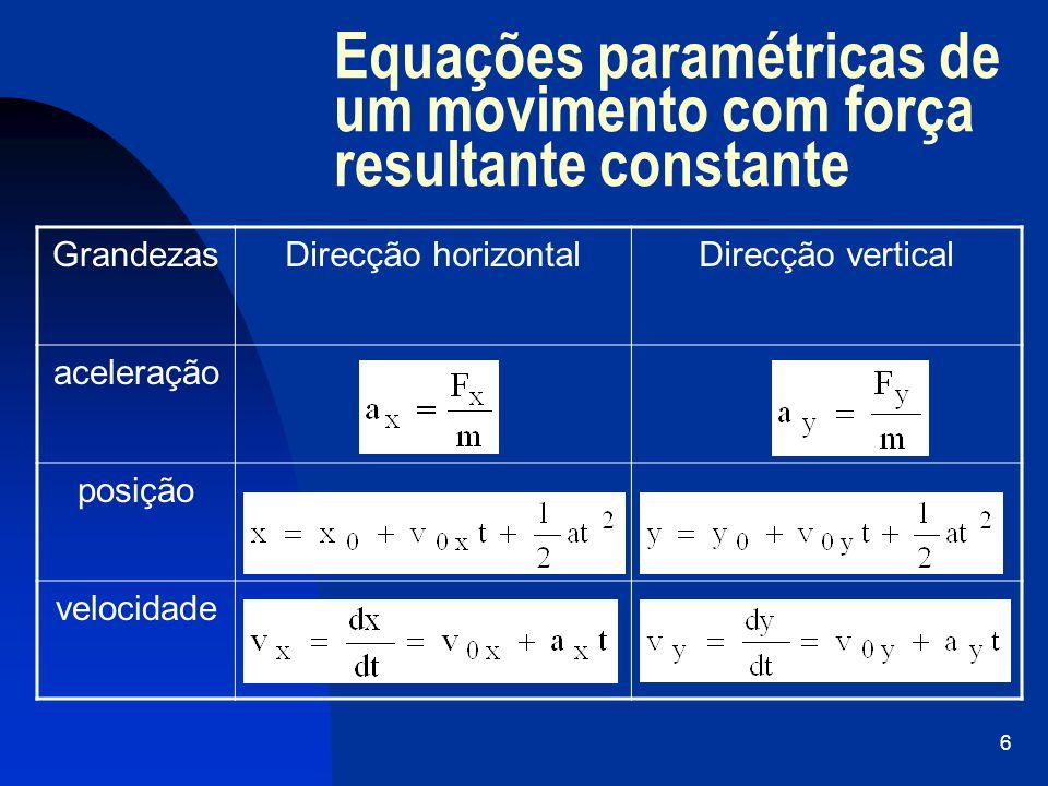 Equações paramétricas de um movimento com força resultante constante