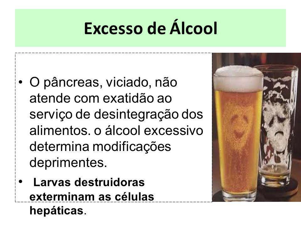 Excesso de Álcool