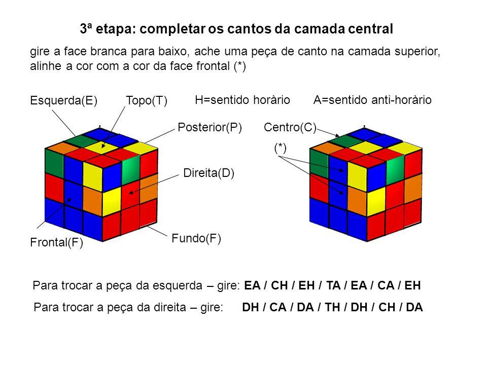 3ª etapa: completar os cantos da camada central
