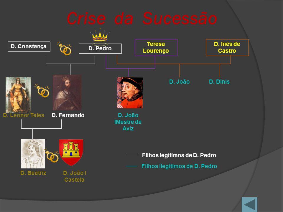 Crise da Sucessão Teresa Lourenço D. Inês de Castro D. Constança