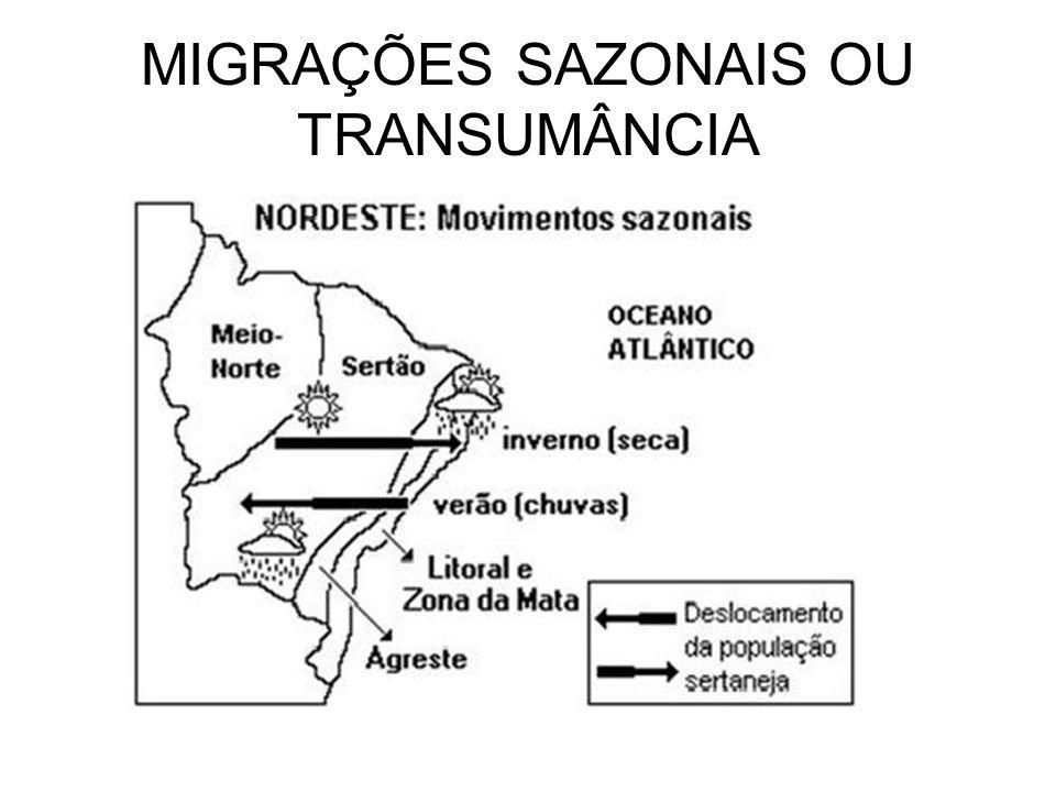 MIGRAÇÕES SAZONAIS OU TRANSUMÂNCIA