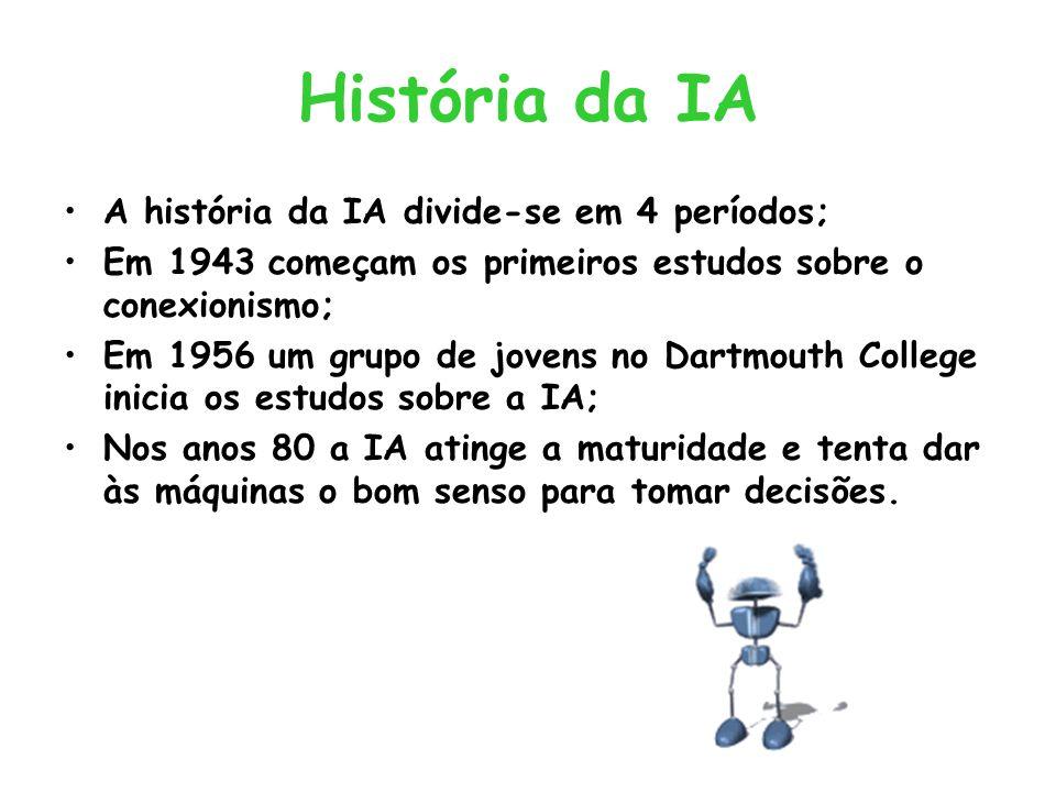 História da IA A história da IA divide-se em 4 períodos;