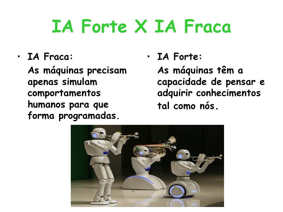 IA Forte X IA Fraca IA Fraca: