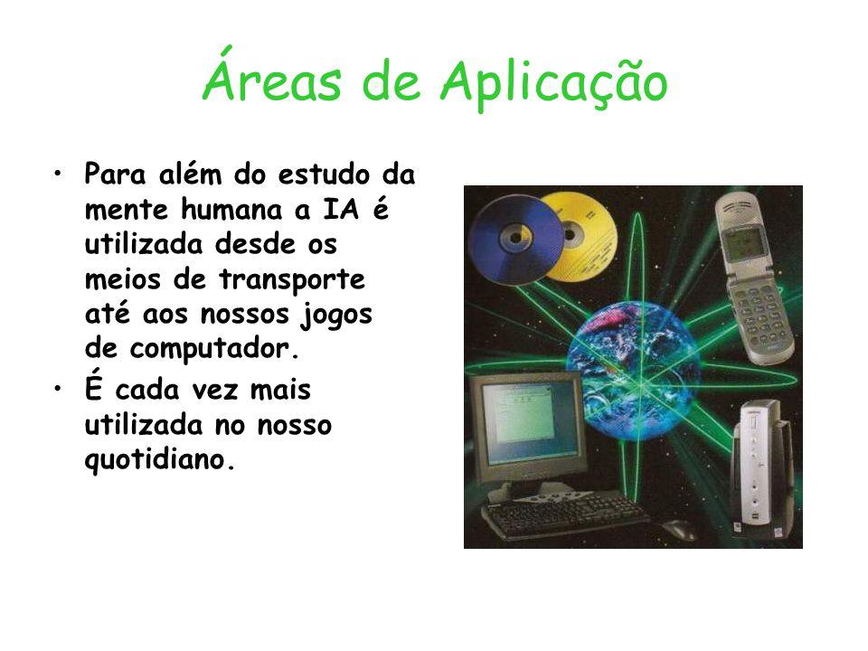 Áreas de Aplicação Para além do estudo da mente humana a IA é utilizada desde os meios de transporte até aos nossos jogos de computador.