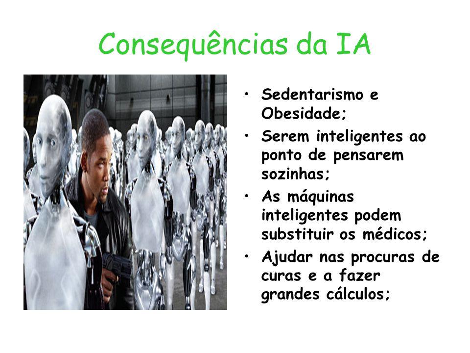 Consequências da IA Sedentarismo e Obesidade;