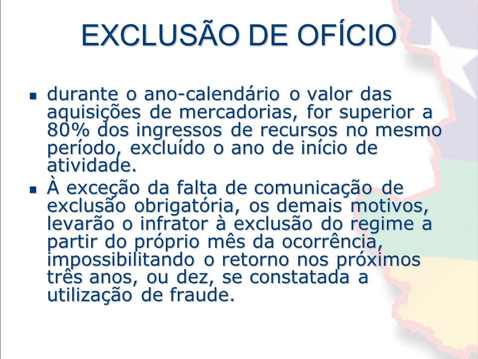 EXCLUSÃO DE OFÍCIO