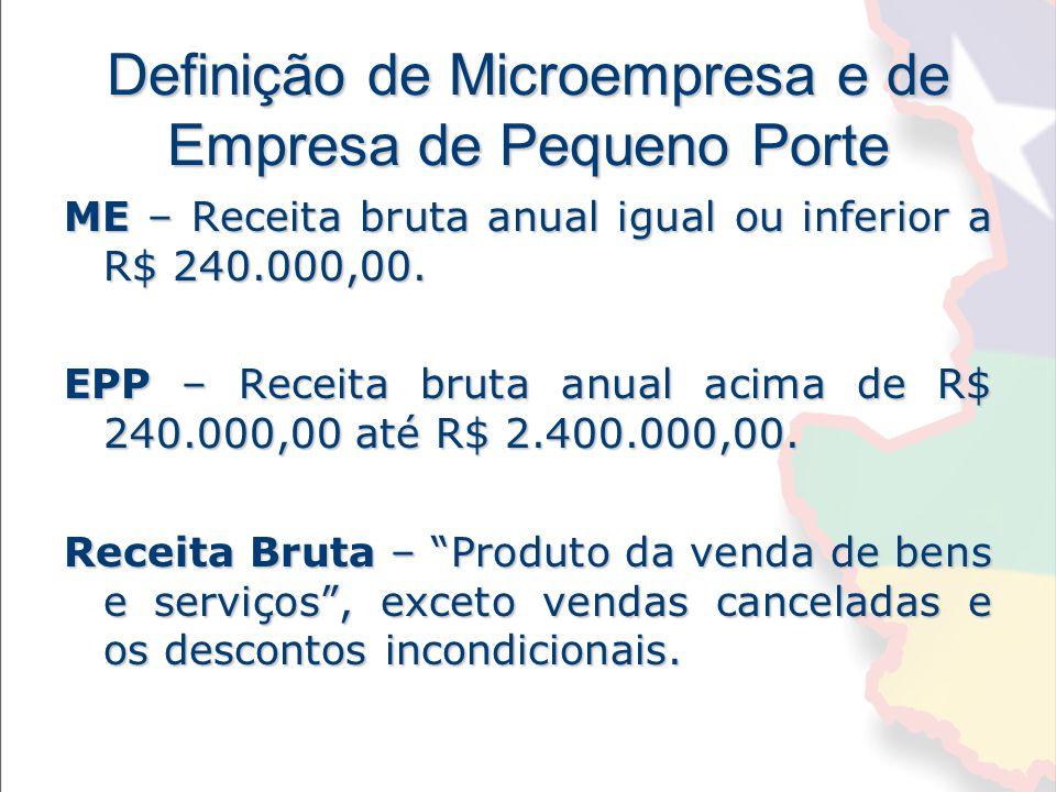 Definição de Microempresa e de Empresa de Pequeno Porte