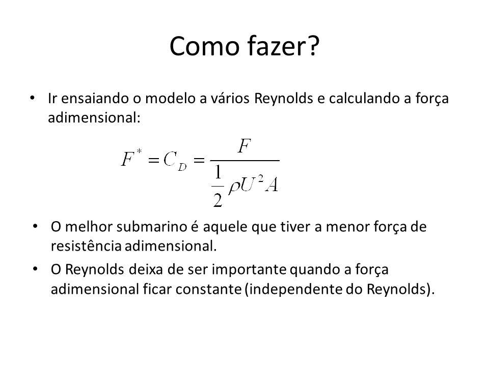 Como fazer Ir ensaiando o modelo a vários Reynolds e calculando a força adimensional: