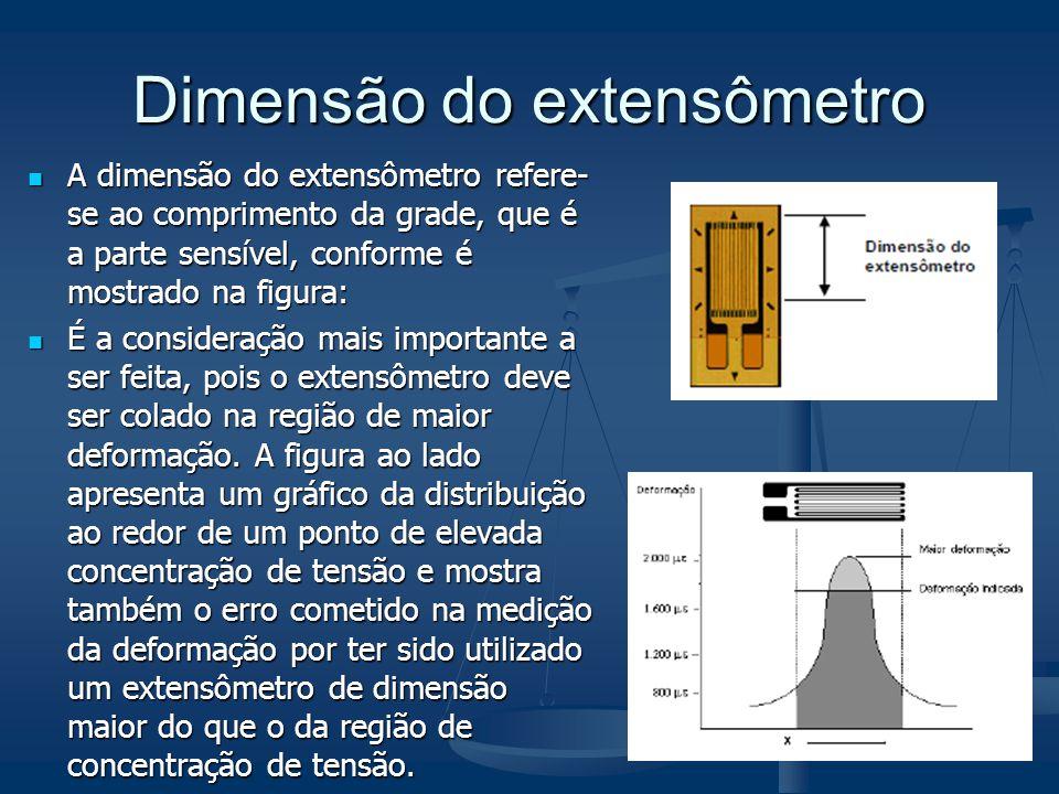 Dimensão do extensômetro