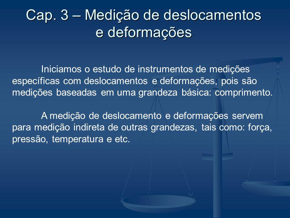 Cap. 3 – Medição de deslocamentos e deformações