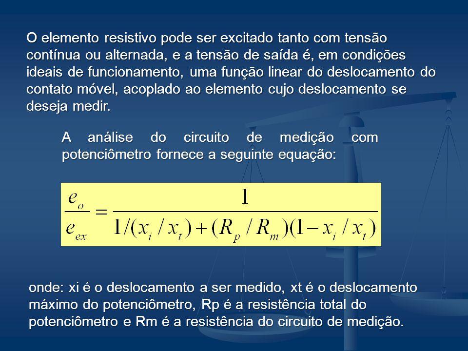 O elemento resistivo pode ser excitado tanto com tensão contínua ou alternada, e a tensão de saída é, em condições ideais de funcionamento, uma função linear do deslocamento do contato móvel, acoplado ao elemento cujo deslocamento se deseja medir.