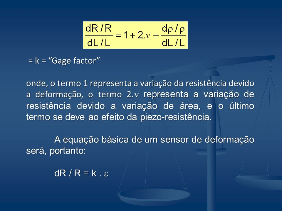 = k = Gage factor