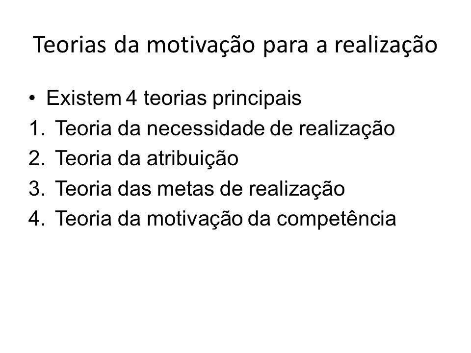 Teorias da motivação para a realização