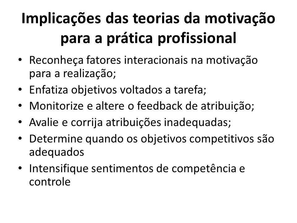 Implicações das teorias da motivação para a prática profissional