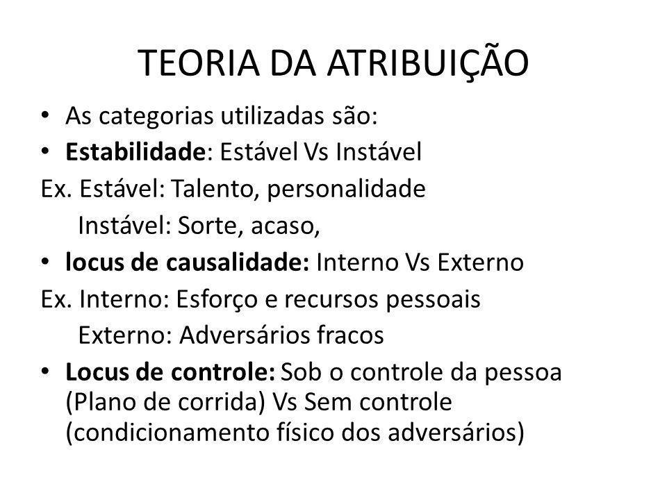 TEORIA DA ATRIBUIÇÃO As categorias utilizadas são: