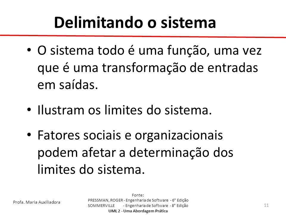 Delimitando o sistema O sistema todo é uma função, uma vez que é uma transformação de entradas em saídas.